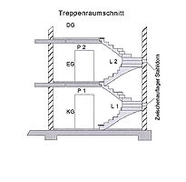 techn daten schmidt wendeltreppe schmidt beton. Black Bedroom Furniture Sets. Home Design Ideas